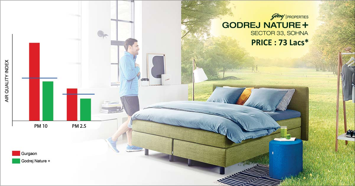 Is Godrej Nature Plus a Good Investment?