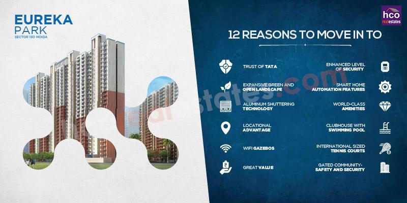 12 Reasons To Move Into Tata Eureka Park!
