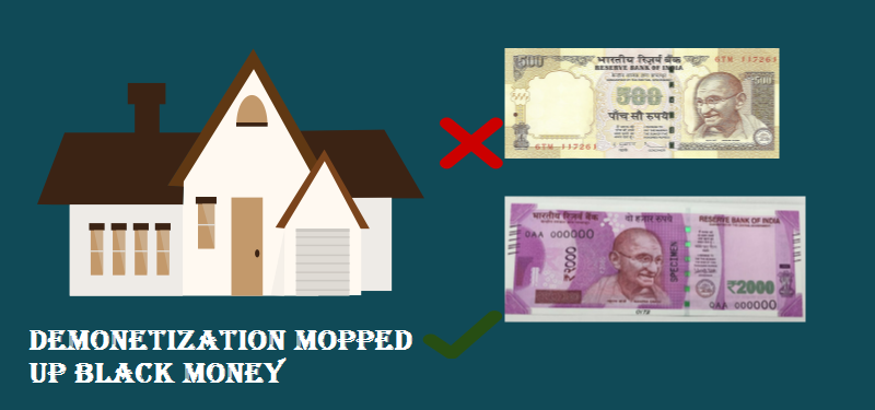 Demonetization Impact on Affordable Properties